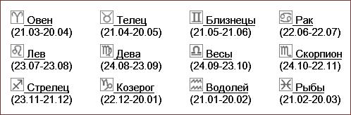 Гороскоп на неделю (с11 апреля по 17 апреля 2016 года)