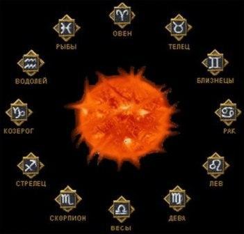Гороскоп для всех знаков зодиака на неделю